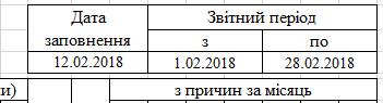 """Таблиця """"звітний період"""""""