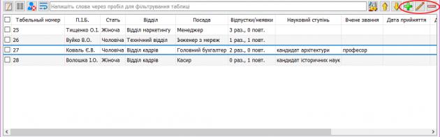 Редагування даних про персонал