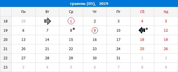 Виробничий календар на травень 2019 року