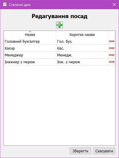 Вікно редагування статичних даних