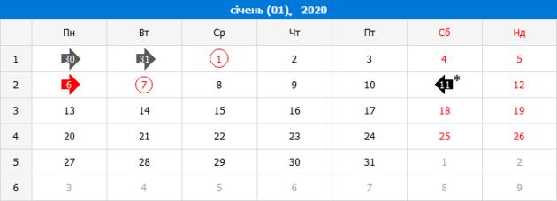 Виробничий календар на січень 2020 року