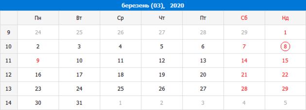 Виробничий календар на березень 2020 року