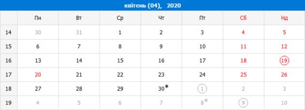 Виробничий календар на квітень 2020 року
