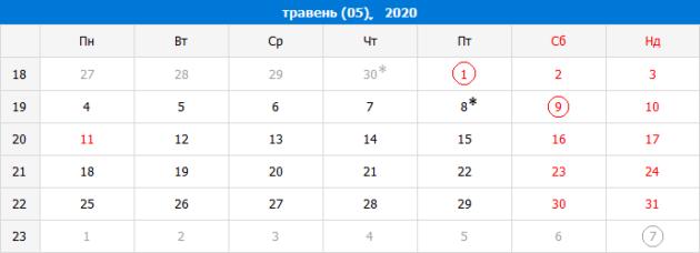 Виробничий календар на травень 2020 року
