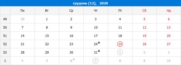 Виробничий календар на грудень 2020 року