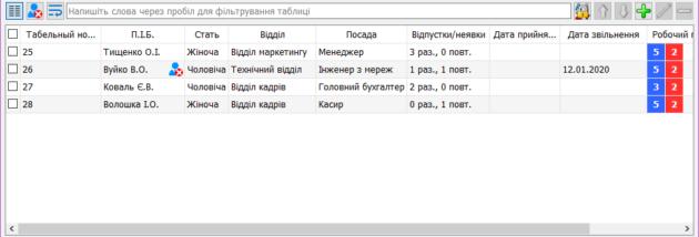Таблиця з даними