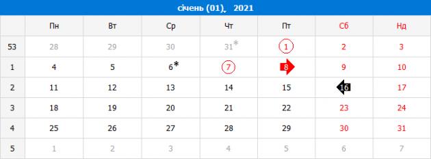 Виробничий календар на січень 2021 року